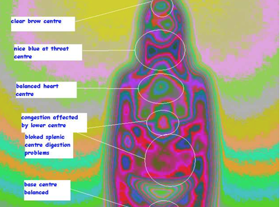 The emerging health diagnostic approach that's changing everything you knew about health